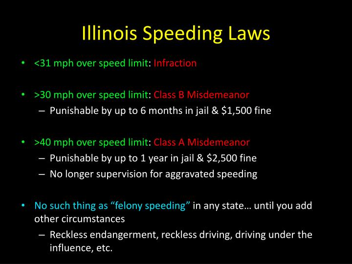 Illinois speeding laws