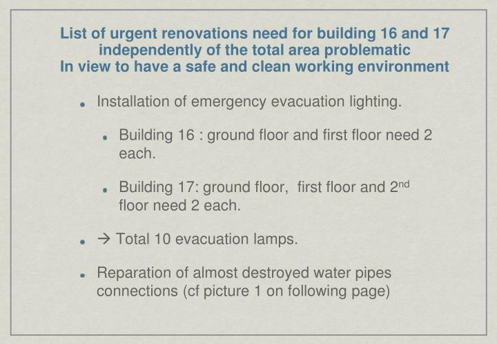 List of urgent renovations need for building 16 and 17 independently of the total area problematic