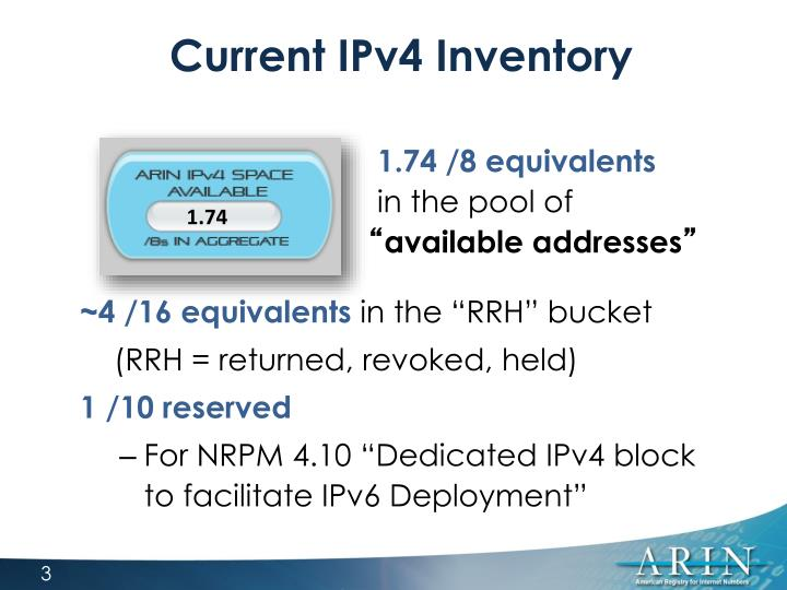 Current ipv4 inventory