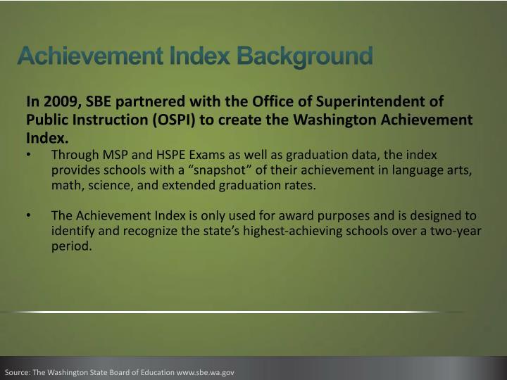 Achievement Index Background