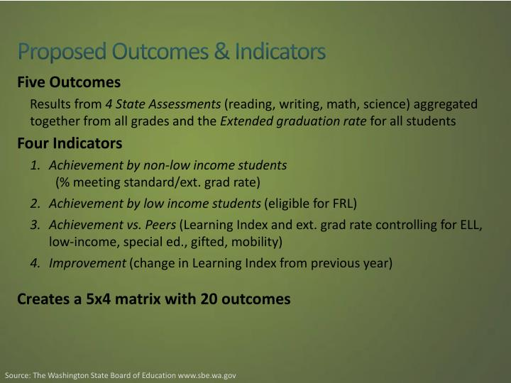 Proposed Outcomes & Indicators