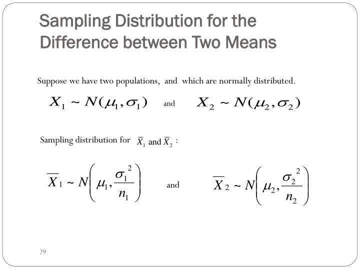 Sampling Distribution for the Difference between Two Means
