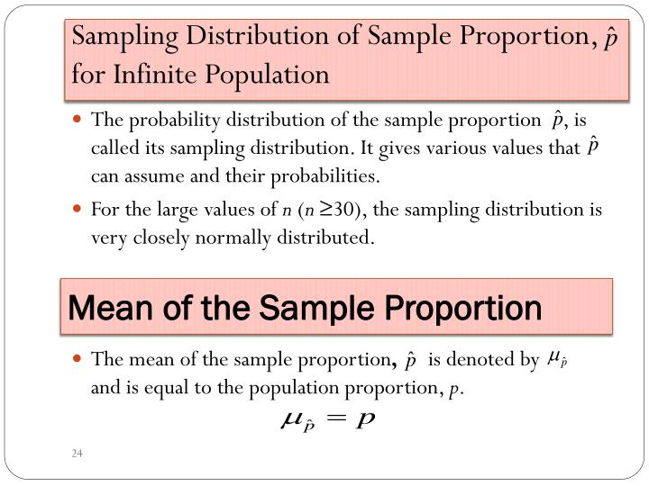 Sampling Distribution of Sample Proportion,