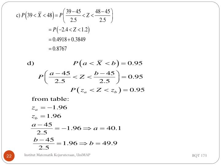 Institut Matematik Kejuruteraan, UniMAP