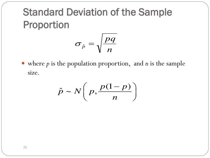 Standard Deviation of the Sample Proportion