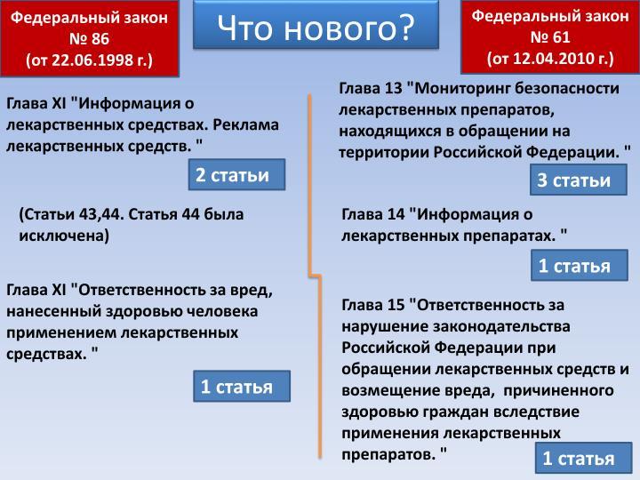 Статья 64. Гарантии при заключении трудового договора