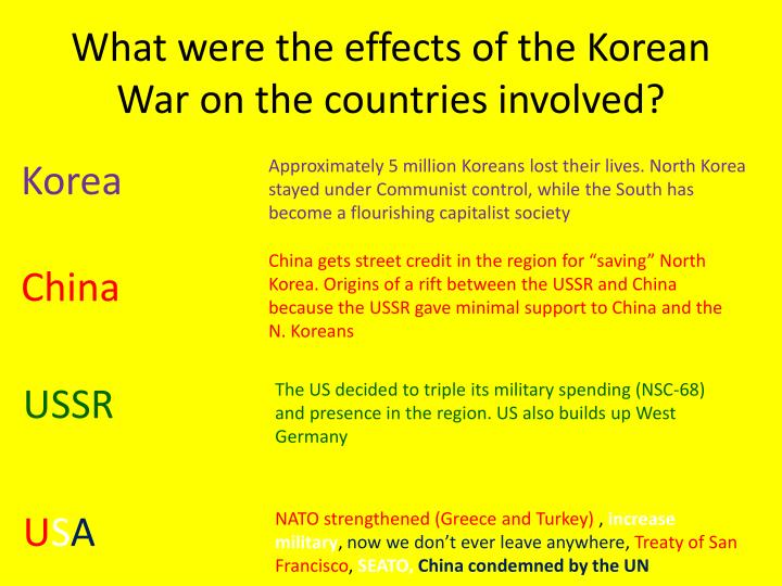the outcomes of cold war and their effects on russia and the us The effects of world war  the effects of world war ii on economic and health outcomes across  period and the end of the cold war almost fifty years later.