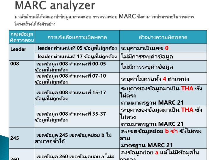 MARC analyzer