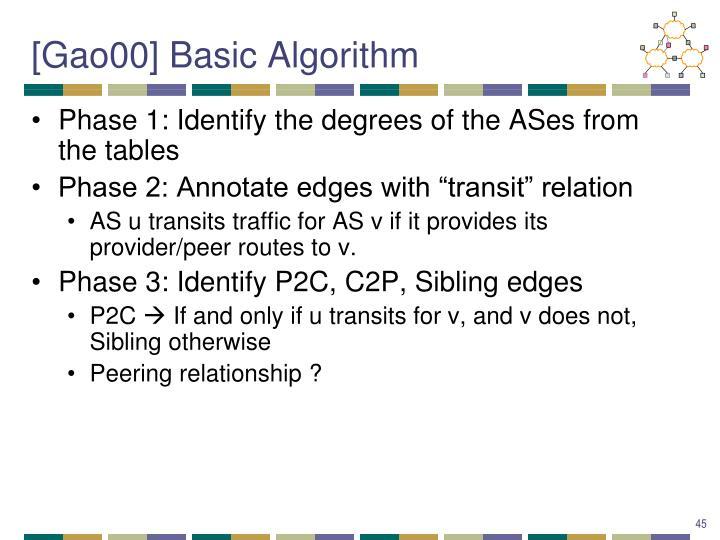 [Gao00] Basic Algorithm
