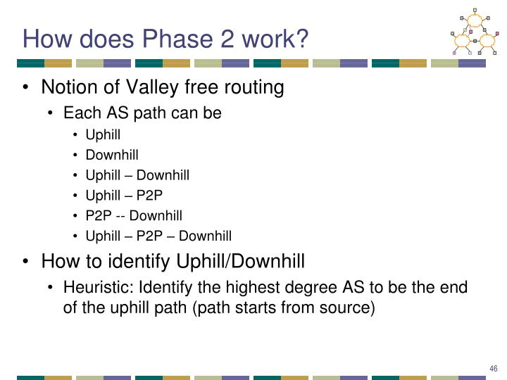 How does Phase 2 work?