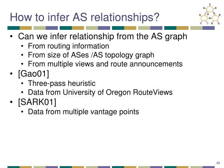 How to infer AS relationships?