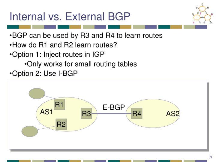 Internal vs. External BGP