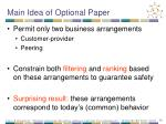 main idea of optional paper