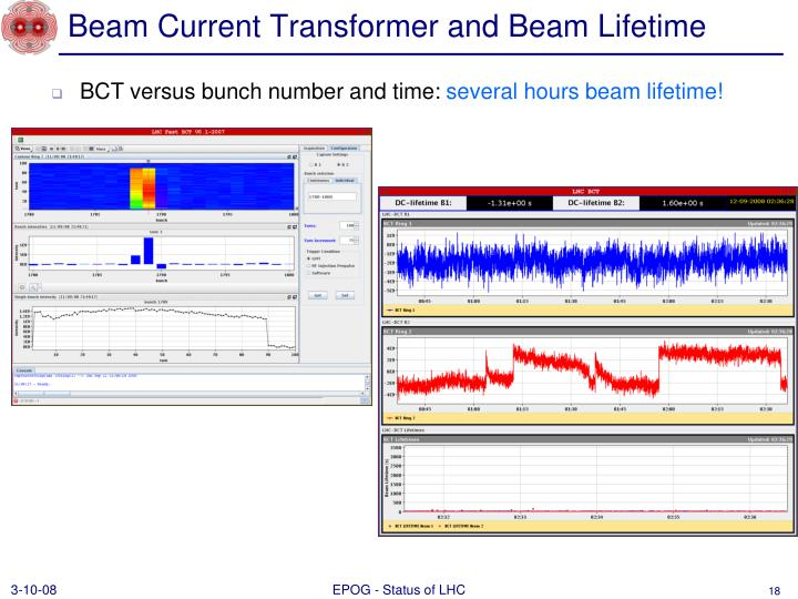 Beam Current Transformer and Beam Lifetime