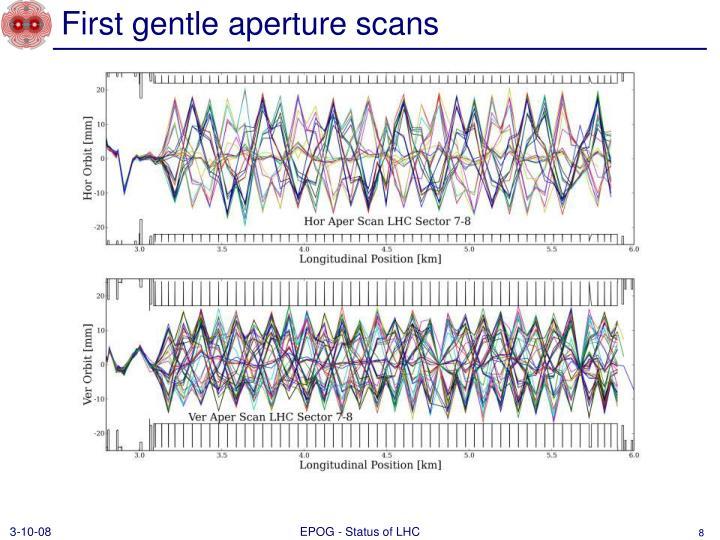 First gentle aperture scans