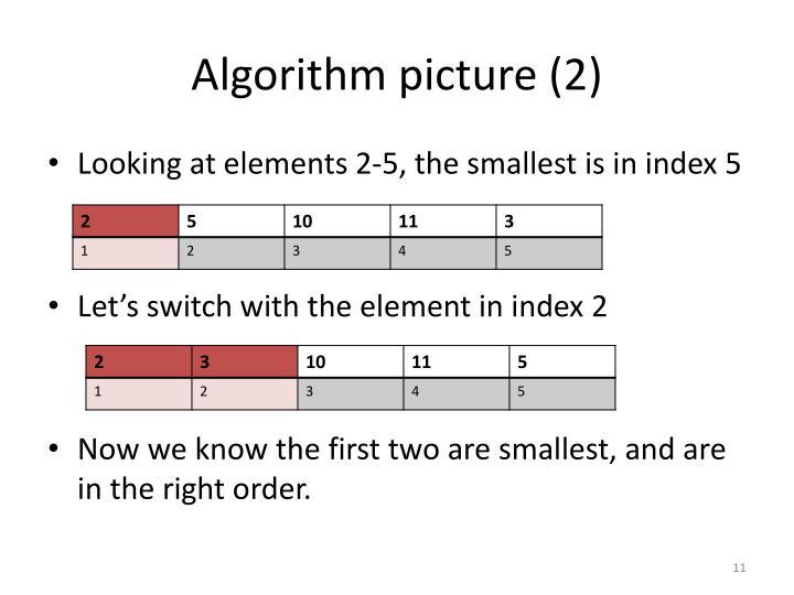 Algorithm picture (2)