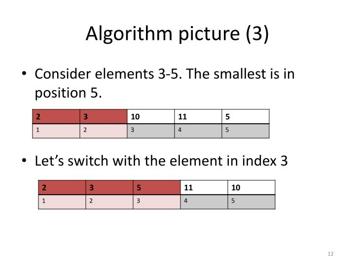 Algorithm picture (3)