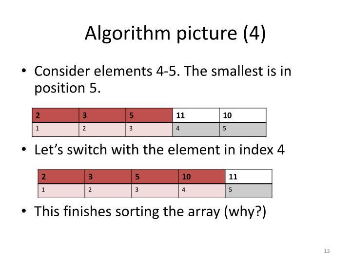 Algorithm picture (4)