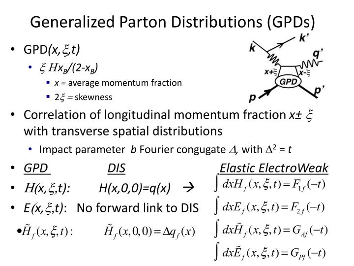 Generalized Parton Distributions (GPDs)