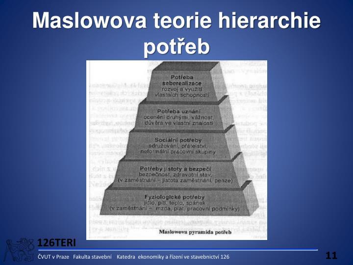 Maslowova teorie hierarchie potřeb