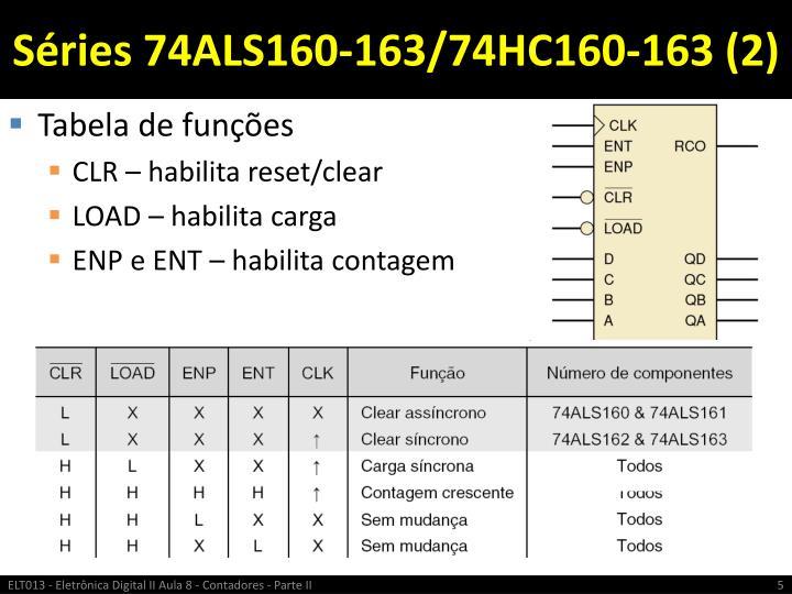 Séries 74ALS160-163/74HC160-163