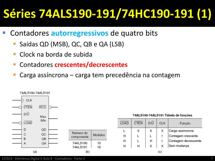 Séries 74ALS190-191/74HC190-191 (1)
