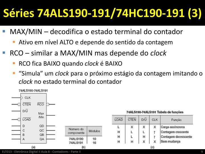 Séries 74ALS190-191/74HC190-191 (3)
