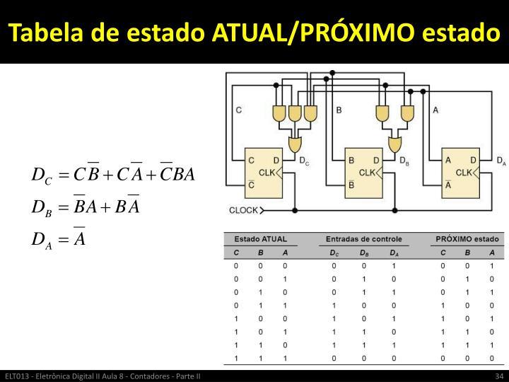 Tabela de estado ATUAL/PRÓXIMO