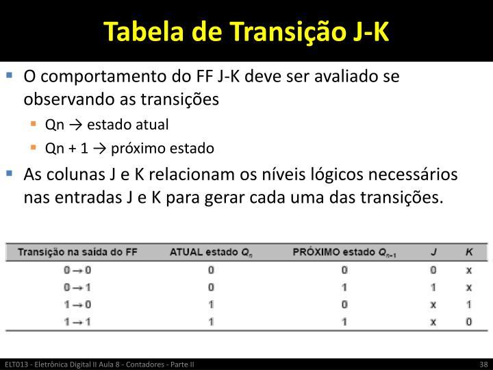Tabela de Transição J-K