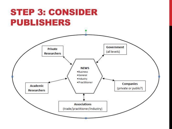 Step 3: Consider publishers