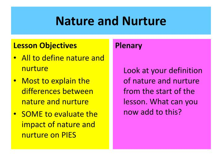 evaluate how nature and nurture may affect pies d1 The nature theory states that traits such as intelligence, personality, some medical conditions, aggression and sexual orientation are encoded in an individual's genes nature vs nurture debate a psychopath.