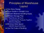 principles of warehouse layout