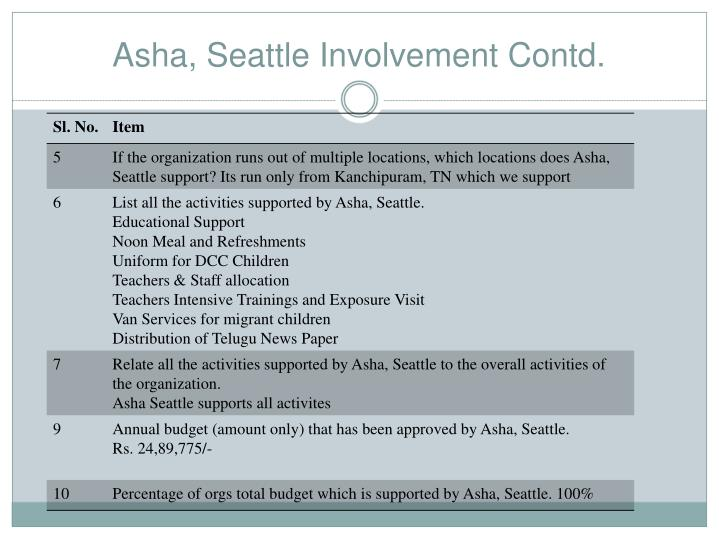Asha, Seattle Involvement Contd.