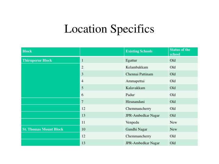 Location Specifics