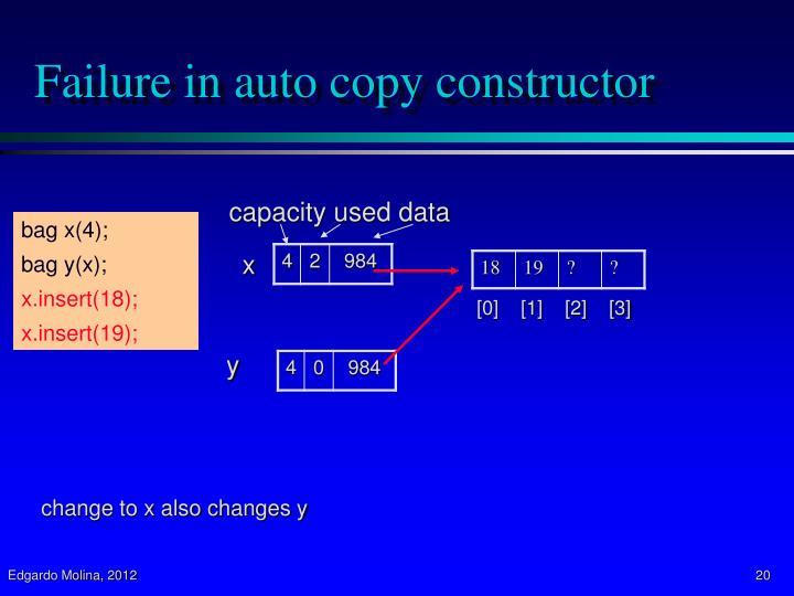 Failure in auto copy constructor