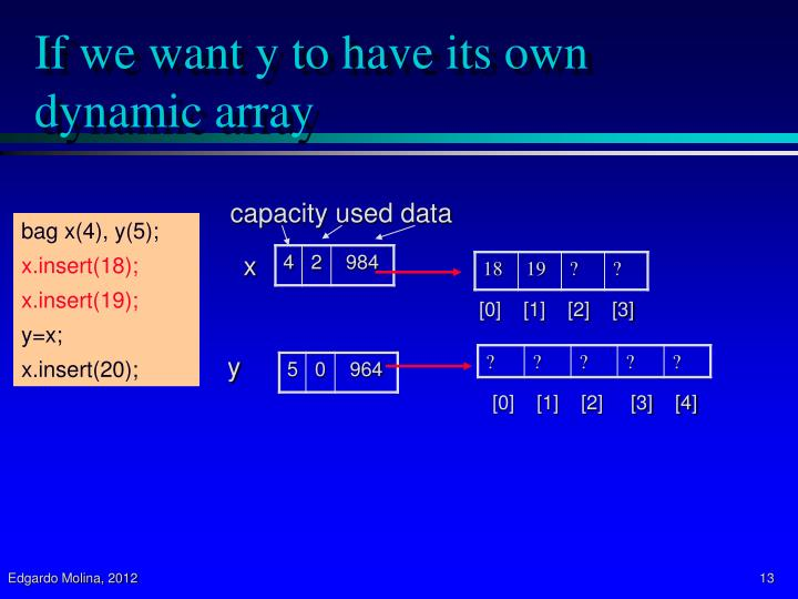 If we want y to have its own dynamic array