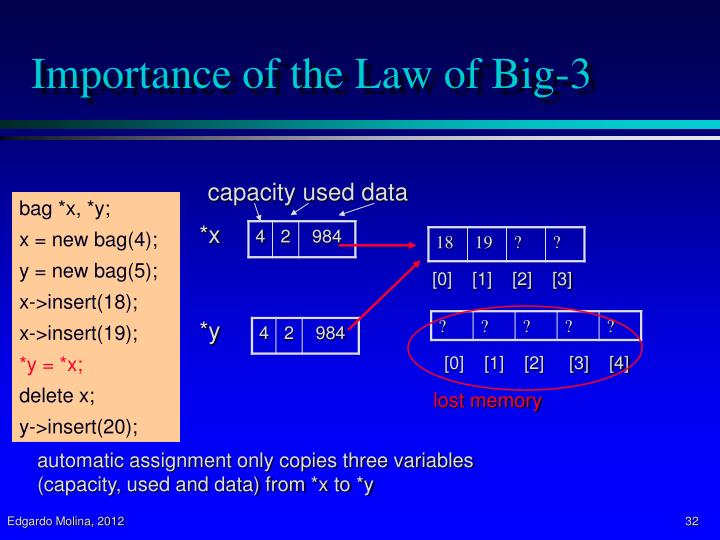 Importance of the Law of Big-3