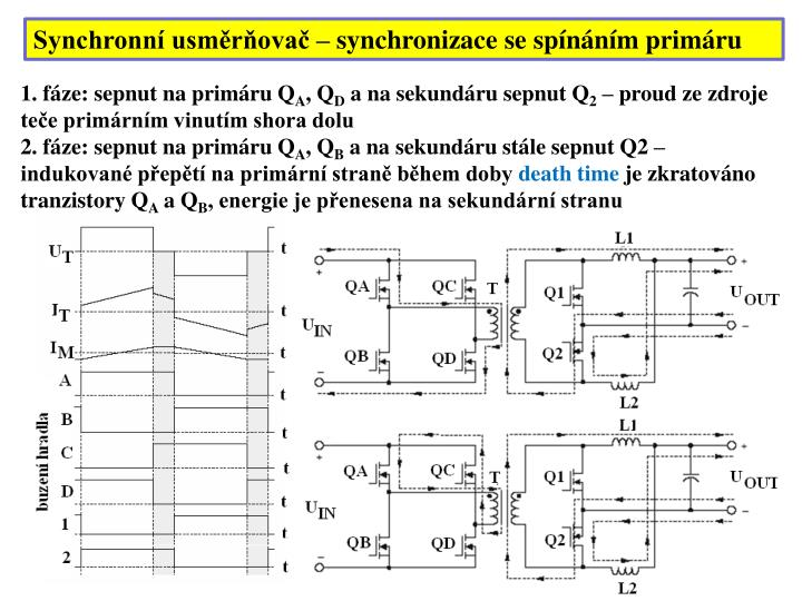 Synchronn usmrova  synchronizace se spnnm primru