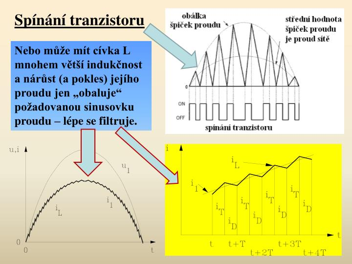 Spínání tranzistoru