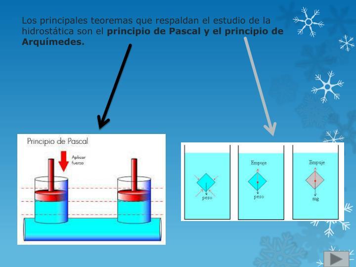 Los principales teoremas que respaldan el estudio de la hidrostática son el