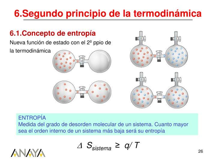 6.Segundo principio de la termodinámica