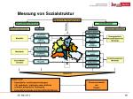 messung von sozialstruktur