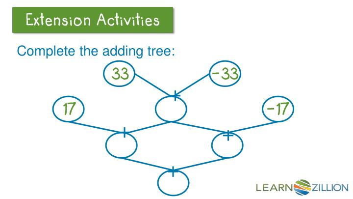 Complete the adding tree: