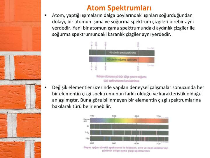 Atom Spektrumları