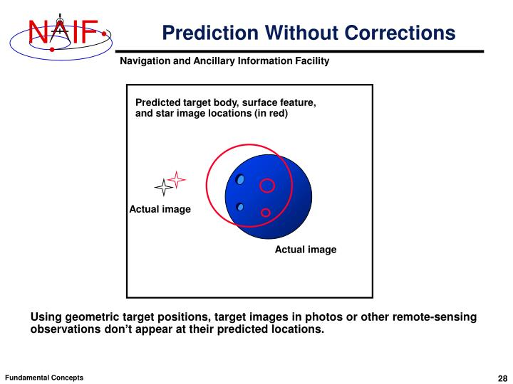 Prediction Without Corrections