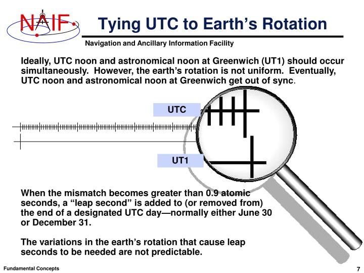 Tying UTC to Earth's Rotation