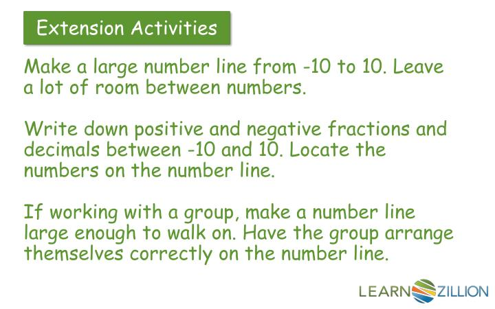 Make a large number line from -10 to 10. Leave a lot of room between numbers.