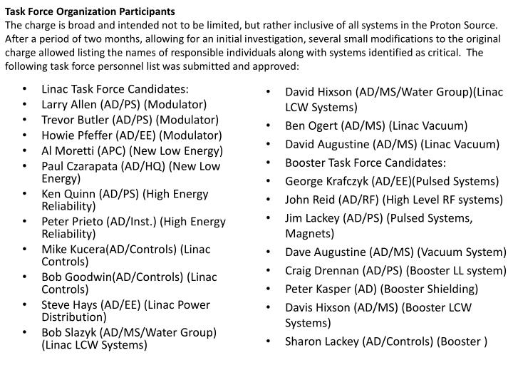 Task Force Organization Participants