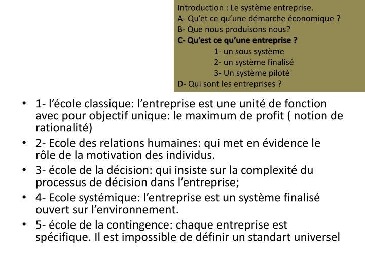 Introduction: Le système entreprise.