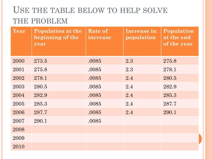 Use the table below to help solve the problem